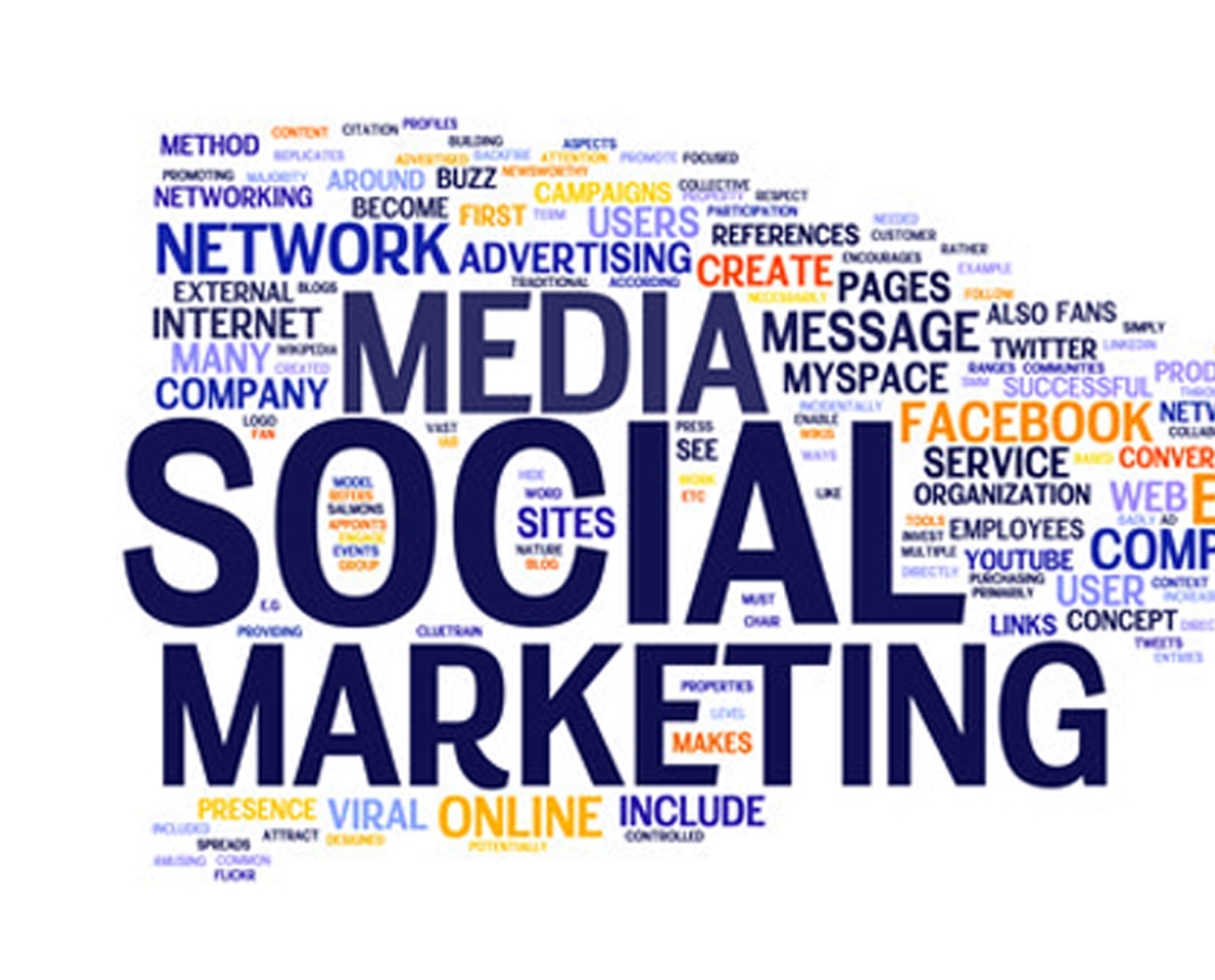 Social-Media-Marketing.jpg (1308×1055)